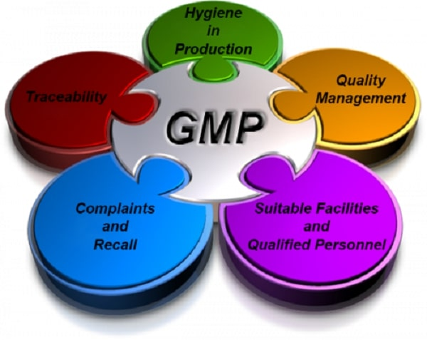 quy trình sản xuất mỹ phẩm chuẩn cgmp